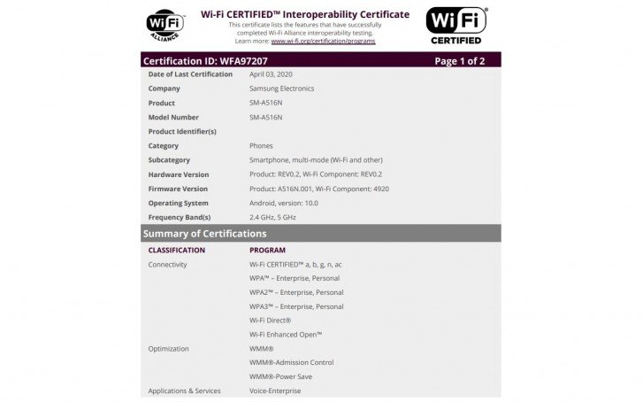 Samsung Galaxy A51 5G right around the corner, gets Wi-Fi certification