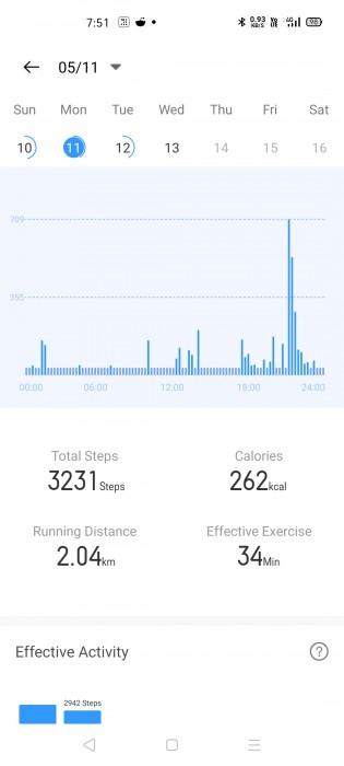 Steps data