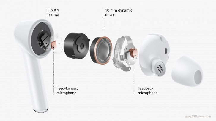 Huawei FreeBuds 3i are truly wireless and have active noise cancellation for