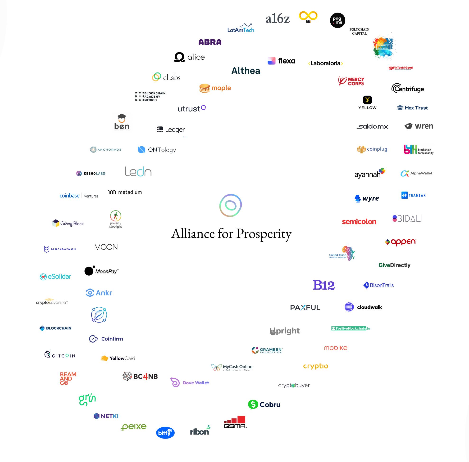 75 Companies Back Facebook Libra
