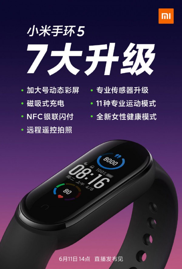 Xiaomi Mi Band 5 confirmed to have camera remote, NFC payments, female health tracking, and large display